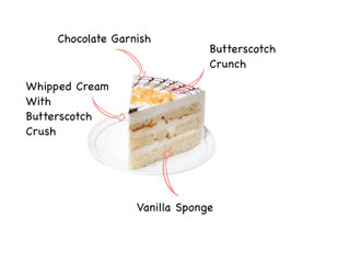 Sliced View of Butterscotch Caramel Cake with ingredients