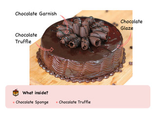 Chocolate Cake with ingredients