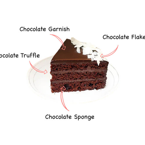 https://media.bakingo.com/sites/default/files/choco-truffle-cake-2-cake896choc-D.jpg