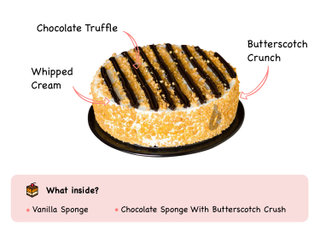Sliced View of Chocolate Butterscotch Cake with ingredients