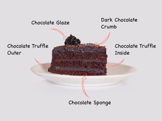 Sliced View of Chocolate Truffle Cake with ingredients