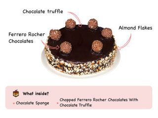 Sliced view of Ferrero Rocher Cake with ingredients