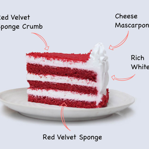 https://media.bakingo.com/sites/default/files/red-velvet-buttercream-creamy-cake-cake1993redv-D.jpg