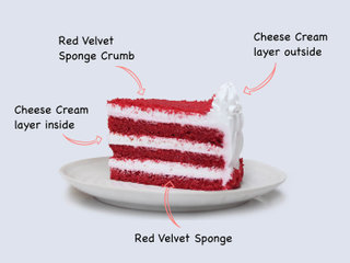Sliced view of Creamy Red Velvet Cake with ingredients