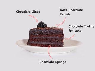 Ingredients of Sinful Chocolate Truffle Cake in Delhi