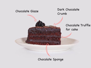 Delicious Chocolate Cake Ingredients