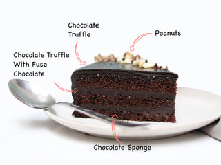 Sliced view of Snickers Cake With ingredients