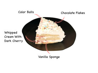 Sliced View of Snow White Forest Cake with ingredients